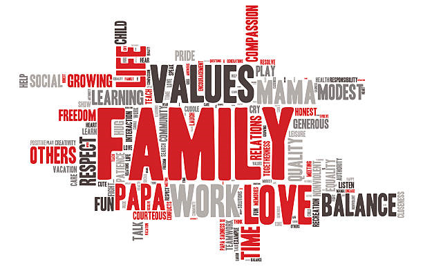 WHAT DO FAMILY VALUES MEAN TO YOUR CHILD?